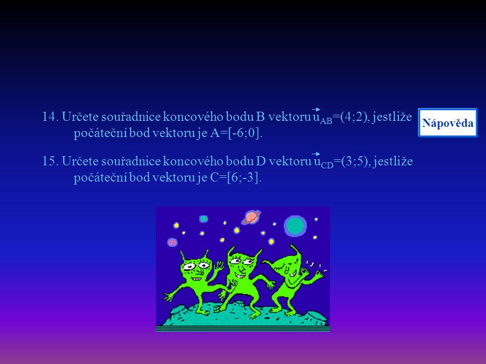 14. Určete souřadnice koncového bodu B vektoru uAB=(4;2), jestliže počáteční bod vektoru je A=[-6;0].